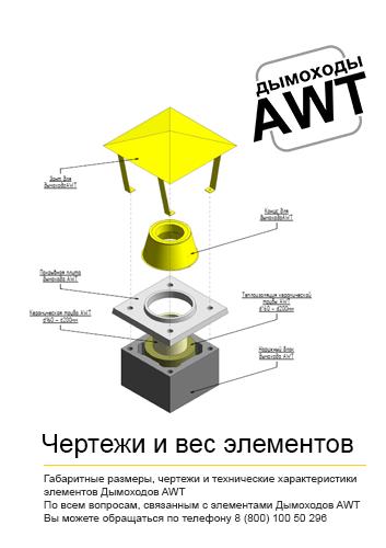 Чертежи и вес элементов AWT