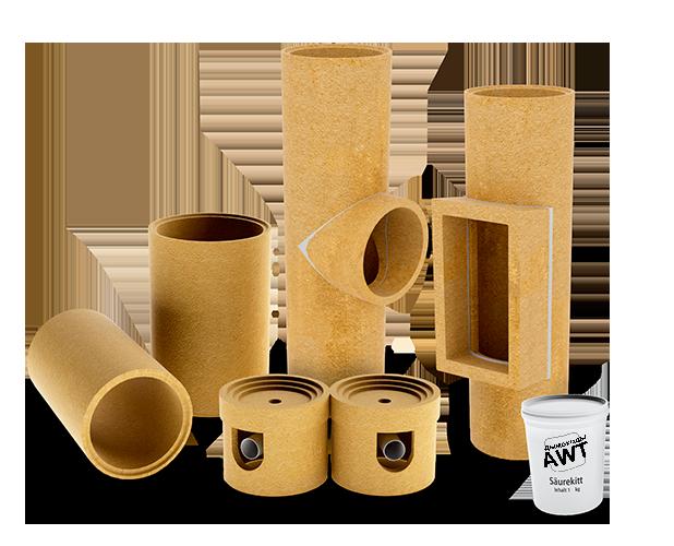 Керамические трубы для Дымоходов AWT